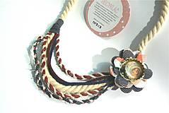 Náhrdelníky - Recykláč 1 - 4993321_
