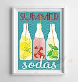 Obrázky - Letné limonády - 5151280_