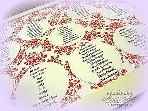 Papiernictvo - Zasadací poriadok