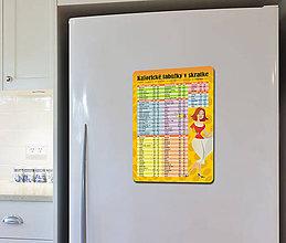 Pomôcky - Magnetka - kalorická tabuľka 3 - 6336444_