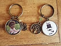 Kľúčenky - Obojstranný prívesok na kľúče-1okienko - 6409169_