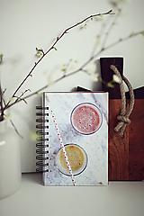 Papiernictvo - Receptár na (aj zdravé) dobroty - 6451981_
